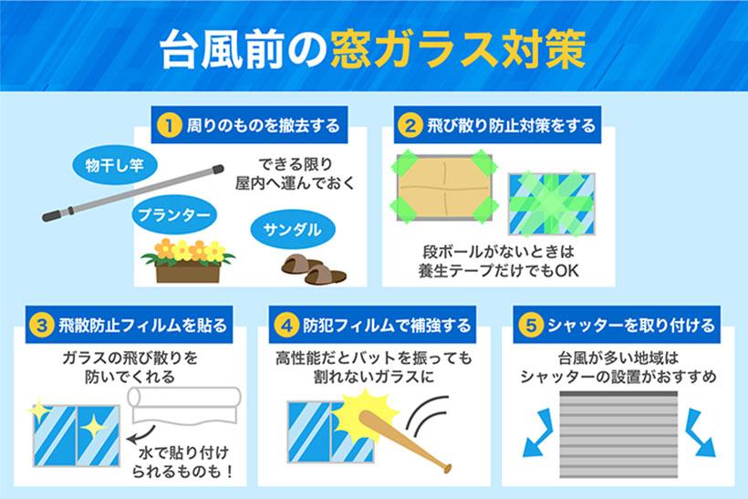 台風直撃前の窓ガラス対策5選